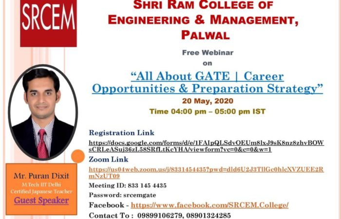 All About GATE | Career Opportunities & Preparation Strategy